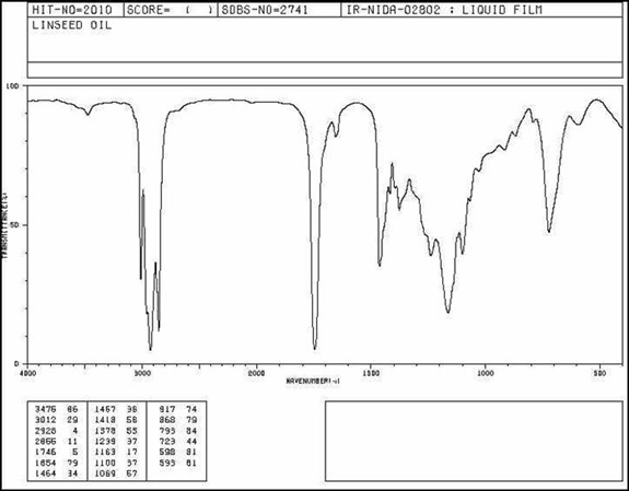 science spectra The spectra at this site are from a spectrum of spectraand from a spectrum of spectral problems and supplementby dr richard a tomasi or suggestions to svanbram@sciencewideneredu.